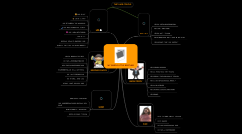 Mind Map: MY SIMPLE LITTLE BROTHER