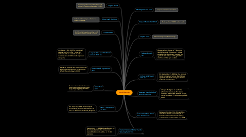Mind Map: World Records