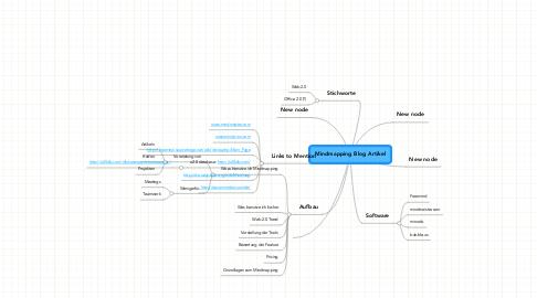 Mind Map: Mindmapping Blog Artikel