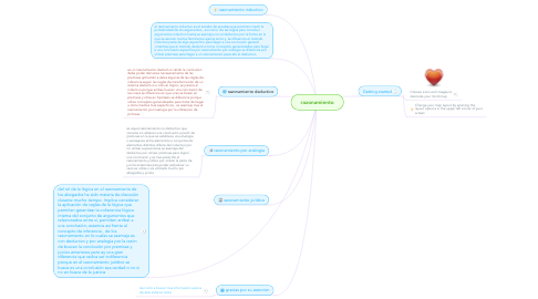 Mind Map: razonamiento