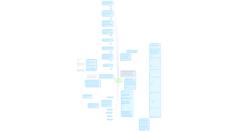 Mind Map: Documentos Descontados y/o Endosados