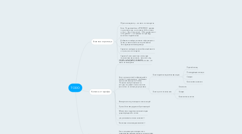 Mind Map: TODO