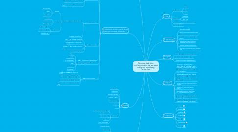 Mind Map: Percorso didattico sull'utilizzo delle piattaforme wiki per il marketing territoriale