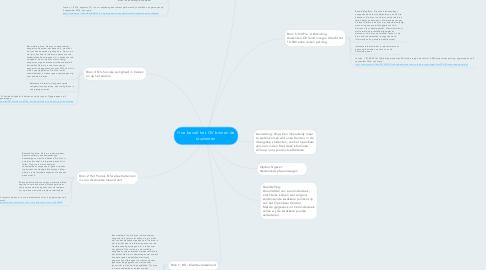 Mind Map: Hoe bevalt het OV binnen de studenten