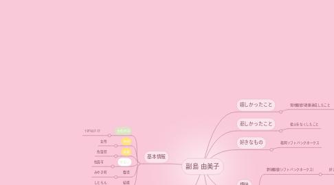 Mind Map: 副島 由美子