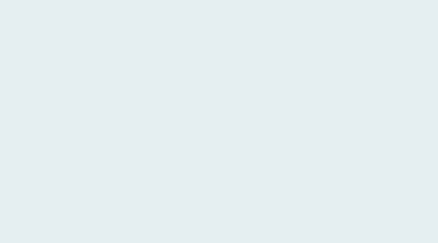 Mind Map: Predicación de fronteras y teologal