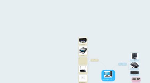 Mind Map: La Computadora .