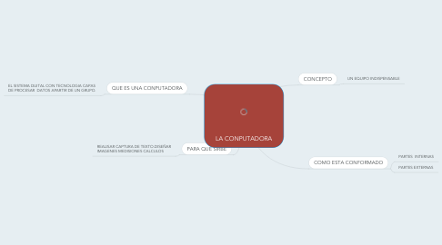 Mind Map: LA CONPUTADORA