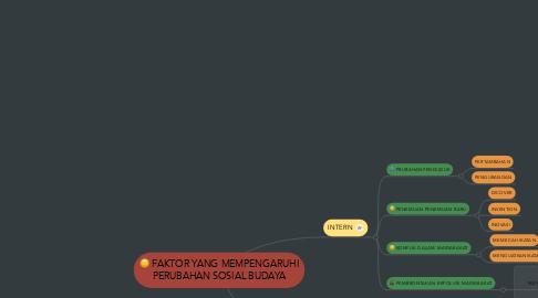 Mind Map: FAKTOR YANG MEMPENGARUHI PERUBAHAN SOSIAL BUDAYA