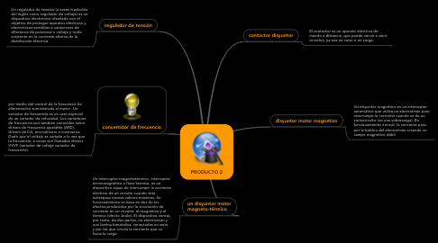 Mind Map: PRODUCTO 2
