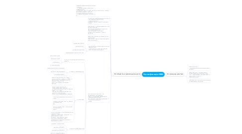 Mind Map: Классификация ЭВМ