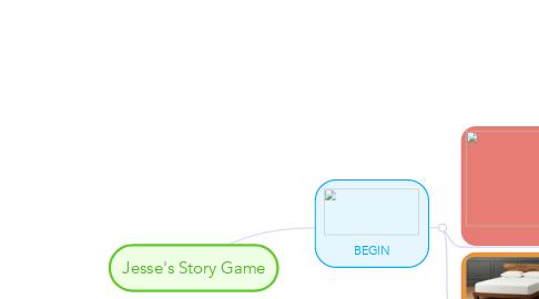 Mind Map: Jesse's Story Game