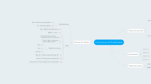 Mind Map: Что почитать об IT-компаниях
