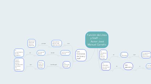Mind Map: Función de Línea y Staff .....  Autor: José Manuel Carreño