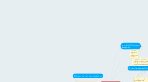 Mind Map: Dinámica del deporte moderno