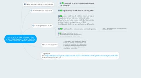 Mind Map: A ESCOLA EM TEMPO DE CONVERGENCIA DE MIDIAS