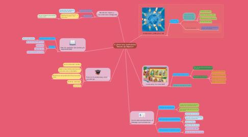 Mind Map: 2. ¿Cómo son y qué hacen las Escuelas que Mejoran?