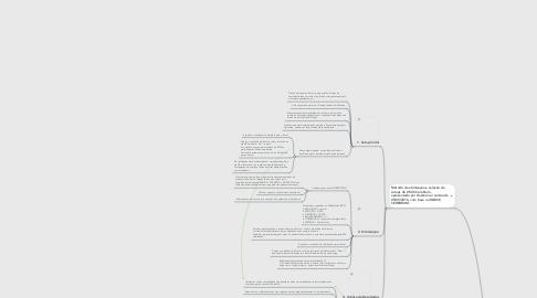 Mind Map: BackTesting