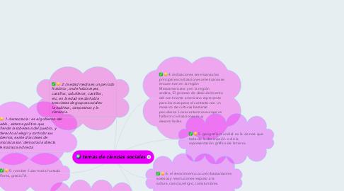 Mind Map: temas de ciencias sociales