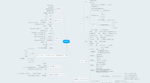 Mind Map: 石田 貴行