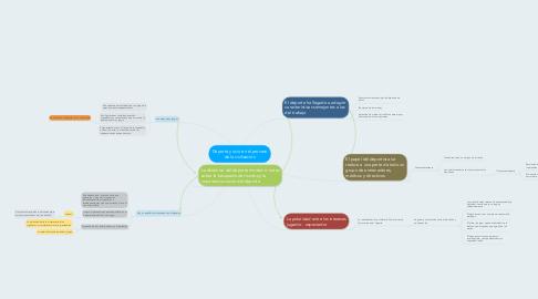 Mind Map: Deporte y ocio en el proceso de la civilización