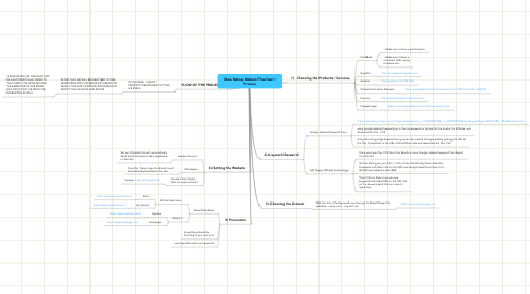 Mind Map: Mass Money Makers Flowchart /