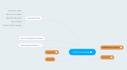 Mind Map: Grid Functionality