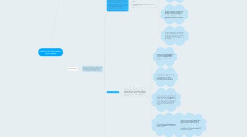 Mind Map: situaciones temporales y permanentes
