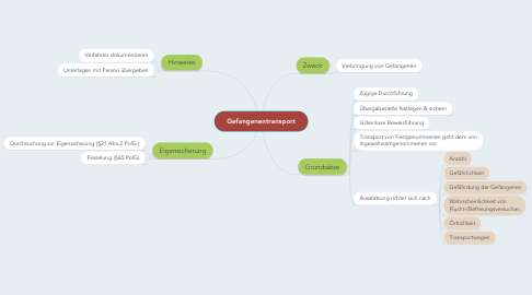 Mind Map: Gefangenentransport