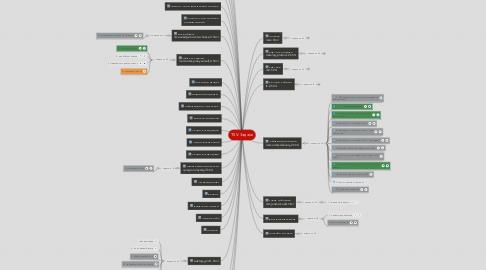 Mind Map: TSV: Задачи