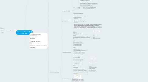 Mind Map: Коновченко Татьяна 0=80 Д.З. № 6