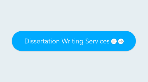 Mind Map: Dissertation Writing Services