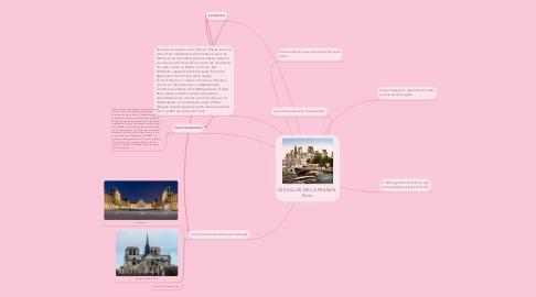 Mind Map: LES VILLES DE LA FRANCE. Paris.