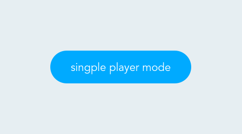 Mind Map: singple player mode