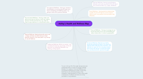 Mind Map: Ashley's Health and Wellness Map