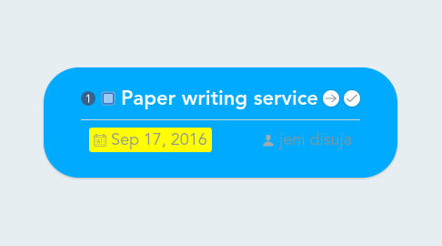 Mind Map: Paper writing service