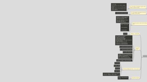 Mind Map: L'article défini