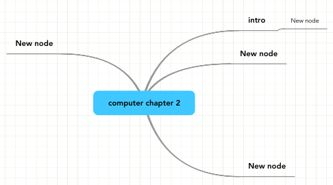 Mind Map: computer chapter 2