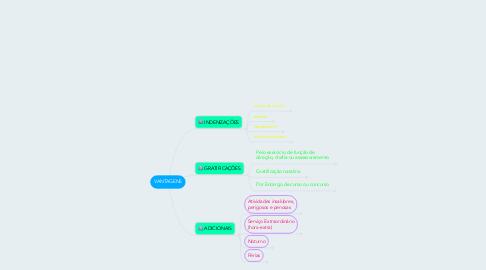 Mind Map: VANTAGENS