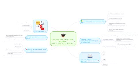 Mind Map: АВТОМАТИЗОВАНАФОРМА ВЕДЕННЯ БУХГАЛТЕРСЬКОГО ОБЛІКУ