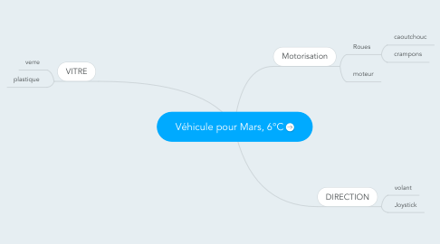 Mind Map: Véhicule pour Mars, 6°C