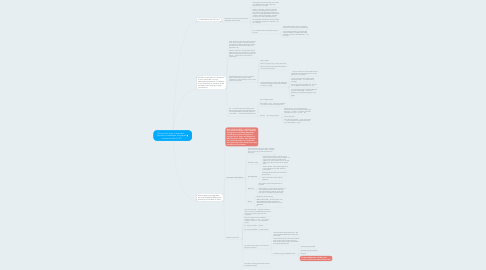 Mind Map: The burial of Jesus is important ... because it establishes the gospel as historical (40-41, 47)