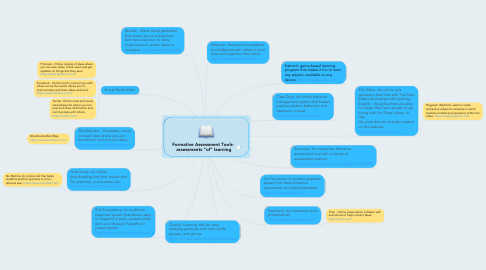 "Mind Map: Formative Assessment Tools-  assessments ""of"" learning"