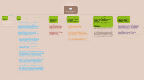 Mind Map: Planning a Presentation: Assignment