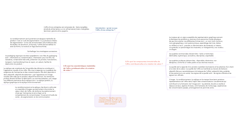 Mind Map: Chapitre 7 : Quelles sont les caractéristiques de l'offre qui contribuent à la création de la valeur perçue ?