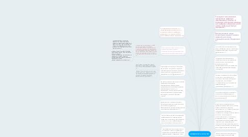 Mind Map: Цифровой школьник