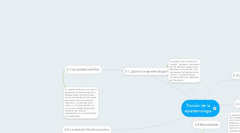 Mind Map: Noción de la epistemologia