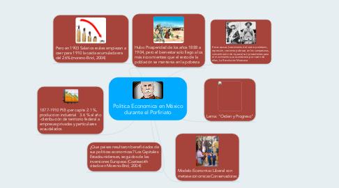 Mind Map: Politica Economica en México durante el Porfiriato