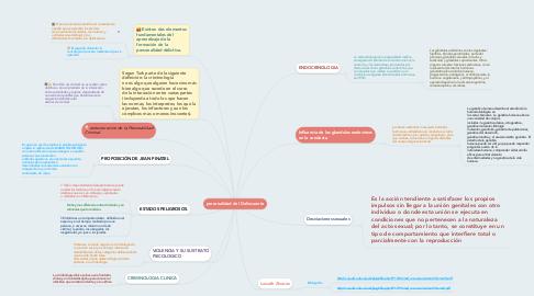 Mind Map: personalidad del Delincuente