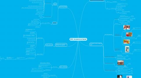 Mind Map: IOCE - Incremento em Vendas.